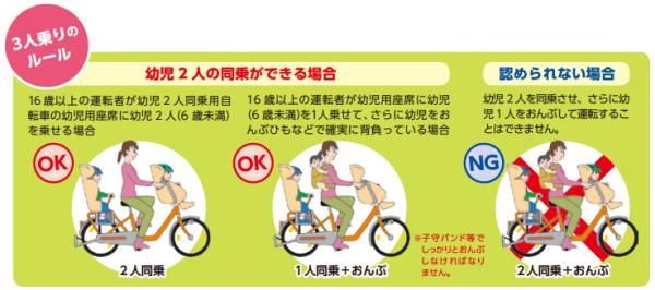 自転車3人乗りの OK・NGパターン