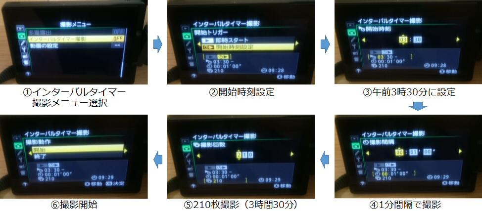 Nikon D5300でタイムラプス撮影(インターバル撮影)の設定